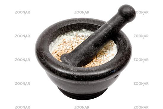 Getreide mahlen