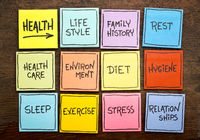 health factors concept - word cloud on sticky notes