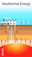 Geothermal energy.