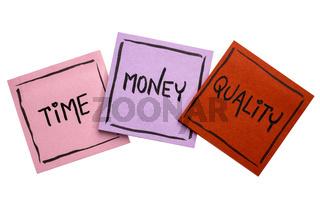 time, money, quality -sticky note set