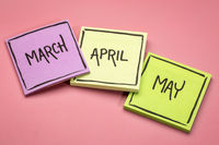 March, April and May on sticky notes