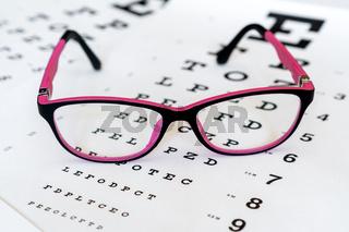 Glasses on a eye exam chart