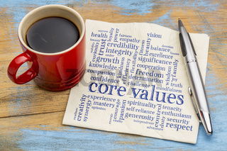 core values word cloud on napkin with coffee