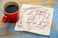 problem, questions, solution concept on napkin