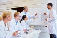 Ärzte analysieren Diagramm am Flipchart