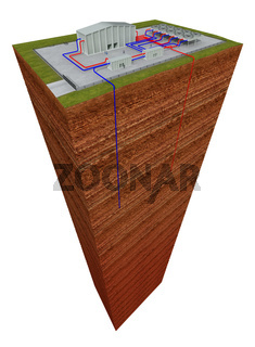 Geothermieanlage mit Schnitt durch die Erde und Tiefenbohrung, ca. 3km – 6km tief