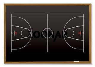 basketball blackboard