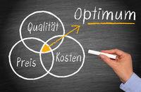 Qualität, Preis, Kosten - das Optimum - Marketing Strategie Konzept