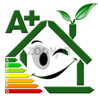 Energy Certification A+