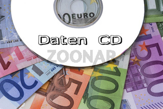 Daten CD