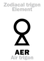 Astrology: AER (Air trigon)