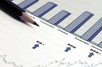 Stock market graphs analysis