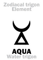 Astrology: AQUA (Water trigon)