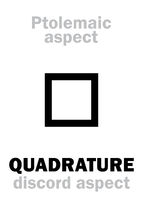 Astrology: QUADRATURE (aspect)