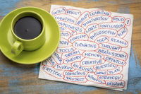 thinking word cloud  on napkin