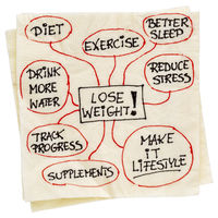 lose weight mindmap on napkin