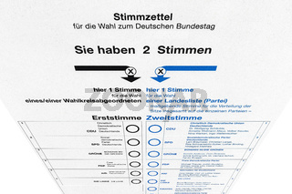 german election - ballot paper card