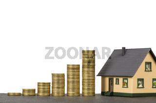 Hauskauf mit Modellhaus und Münzstapel