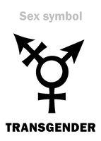 Astrology: TRANSGENDER (Intersex)
