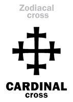 Astrology: CARDINAL cross