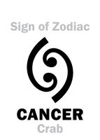 Astrology: Sign of Zodiac CANCER (The Crab)