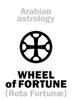 Astrology: WHEEL of FORTUNE