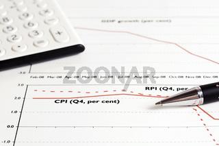 Financial accounting graphs and charts