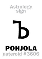 Astrology: asteroid POHJOLA