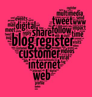 Blog word cloud concept