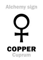 Alchemy: COPPER (Cuprum)