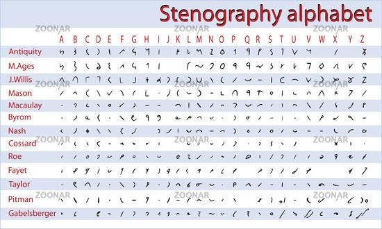 Photo Shorthand Stenography Alphabet Image 1772868