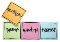 mastery, autonomy, purpose - motivation concept