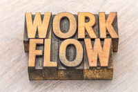 workflow word in wood type