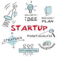 Start-Up, founding