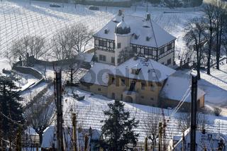 Weingut Hofloessnitz
