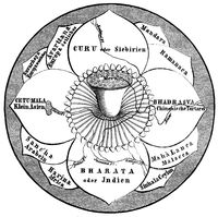 The world  on a Lotus or Indian Lotus, Nelumbo nucifera, religio