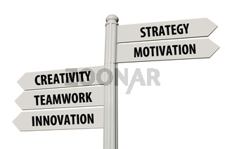 conceptual picture of a signpost with five business keywords isolated on white background (all signs cleaned)