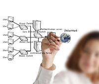 Businesswoman hand draws the internet system chart