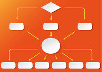 Flussdiagramm Breit Orange Background