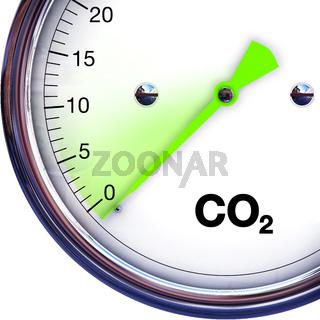 CO2 reduzieren