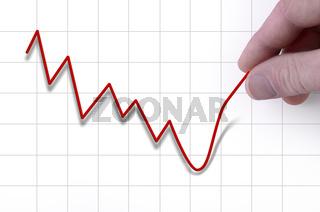 Hand zieht Aktienkurs nach oben