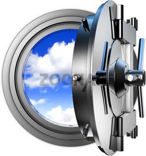 sicheres cloud computing