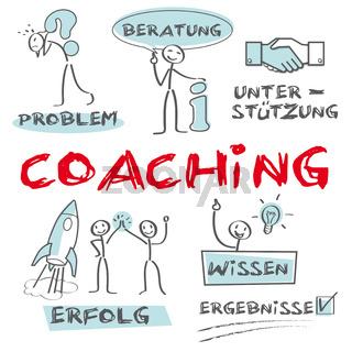 Coaching, Motivation, Ziele erreichen Motivation