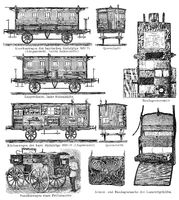 Ambulance trains, 19th Century