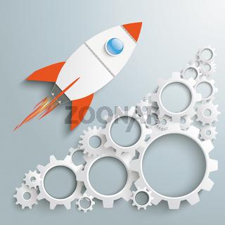 Gear Machine Growth Rocket PiAd