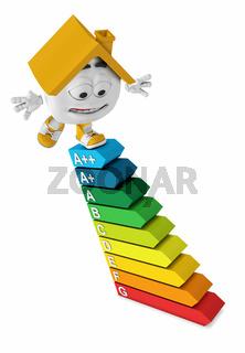 Keines Haus Orange - Energieeffizienzklassen Konzept