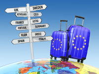 Travel concept. Suitcases and signpost what to visit in Europe.