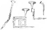 woodwind instruments, basset horn, basset clarinet