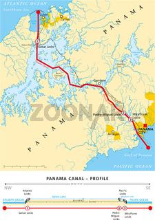 Panamakanal Landkarte