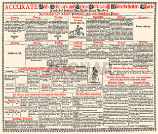 timetable, 17th century, Germany,